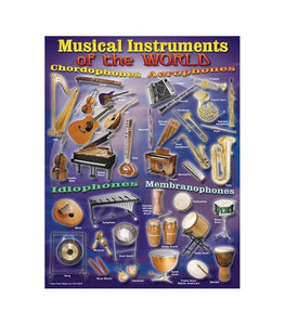 Musical Instruments of the World Chart