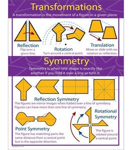 Transformations and Symmetry Chart