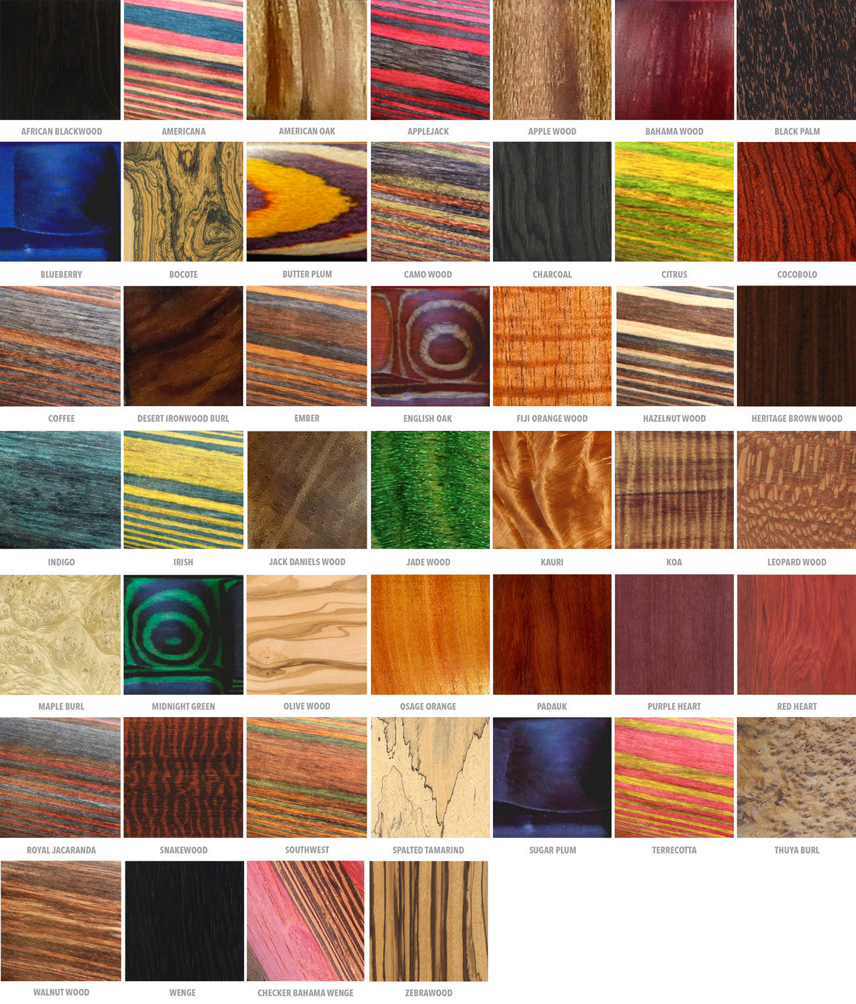 Types Of Wood For Ring Inlays