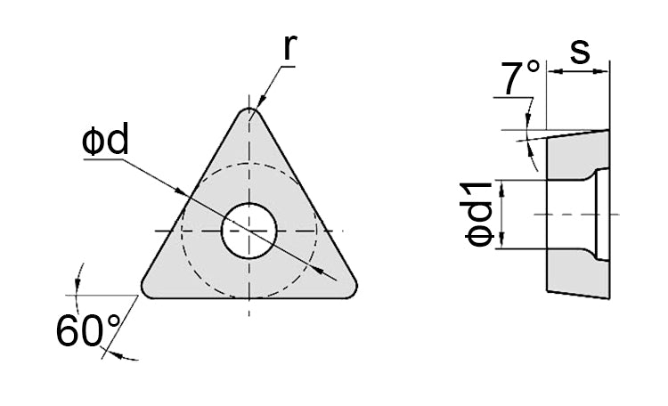Diagram of Accusize TCGX Carbide Inserts