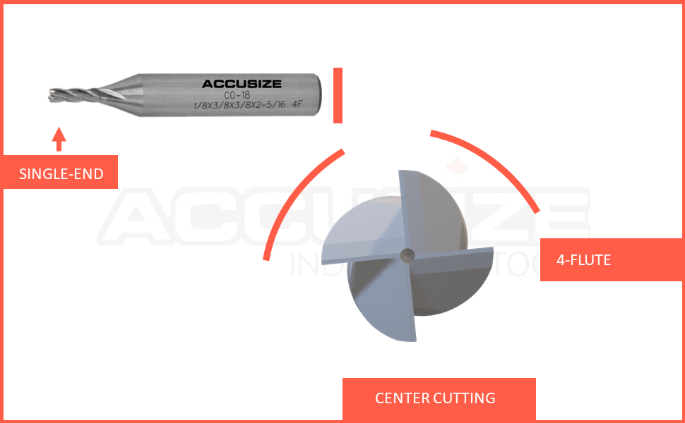 Features of Accusize Industrial Tools M42-8% Cobalt Finishing End Mill