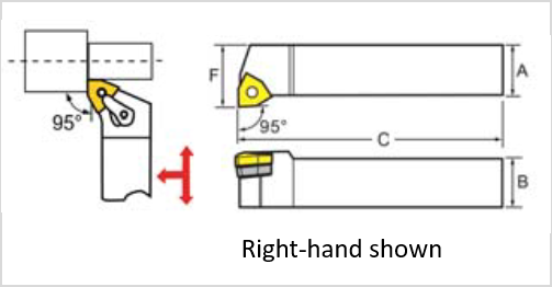DIAGRAM OF MWLN TOOL HOLDER