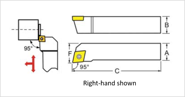 DIAGRAM OF SCLC TOOL HOLDER