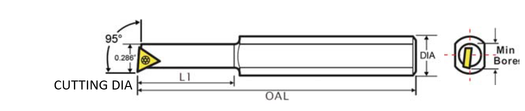 Diagram of Accusize 4pc Indexable Mini Boring Bar Set, 95° & 91° Entry Angle, TCMT520 Inserts, EJ99-2178