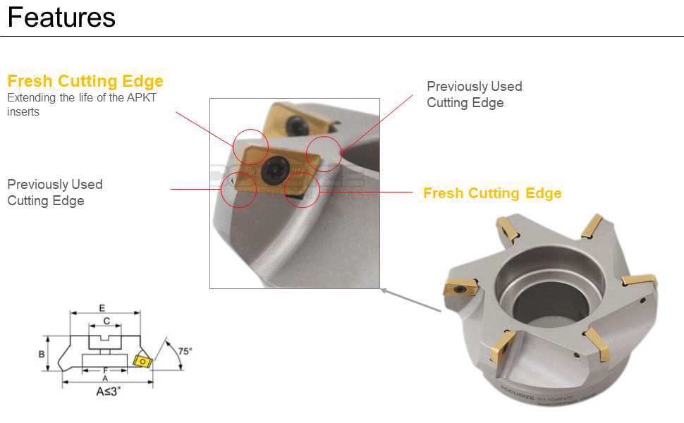FEATURES OF 75 DEGREE INDEXABLE FACE MILL