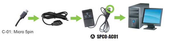 Use of SPC Cable for Incremental Measuring Tool, SPC0-AC01