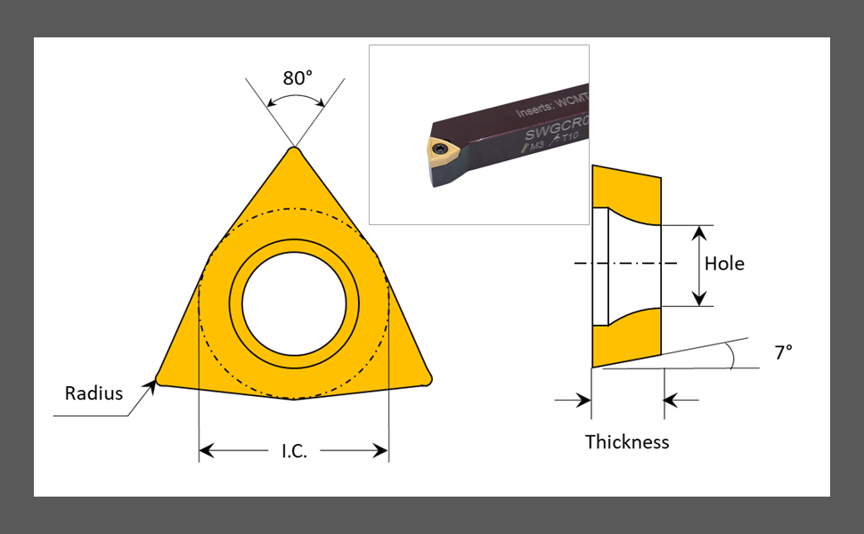 Diagram and Specification of Accusize TiN Coated Carbide WCMT Inserts