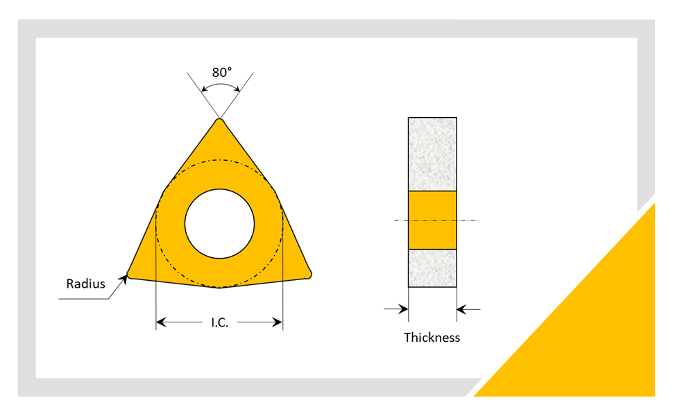 Diagram and Specification of Accusize TiN Coated Carbide WNMM  Inserts