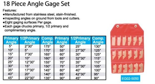 18 ps/set, Angle Gage Set,