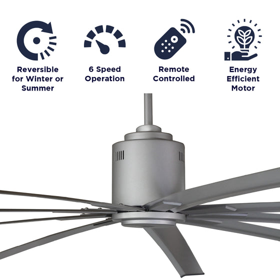 Features of the ICF96 ceiling fan include reversible direction, 6 speeds, remote control operation, and energy efficient motor.