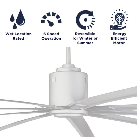 Features of the 96 in. ceiling fan include a wet location rating, reversible direction, 6 speeds, and energy efficient motor.