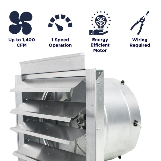 Features of the IF14 include 1,400 CFM operation, 1 speed design, an energy efficient motor, and wire-in installation.