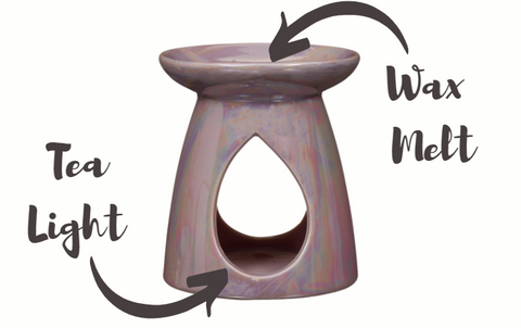 An image showing how to use wax melts. A diagram showing where to place the tealight and where to place the wax melt