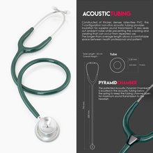 Load image into Gallery viewer, MDF® MD One® Epoch Titanium Stethoscope (MDF777DT) - Emerald Green