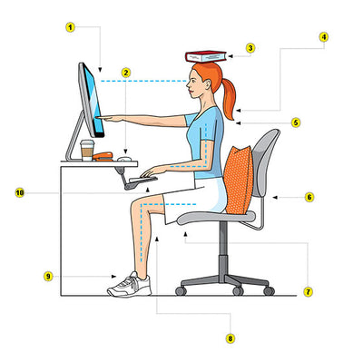 Tips to improve office ergonomics
