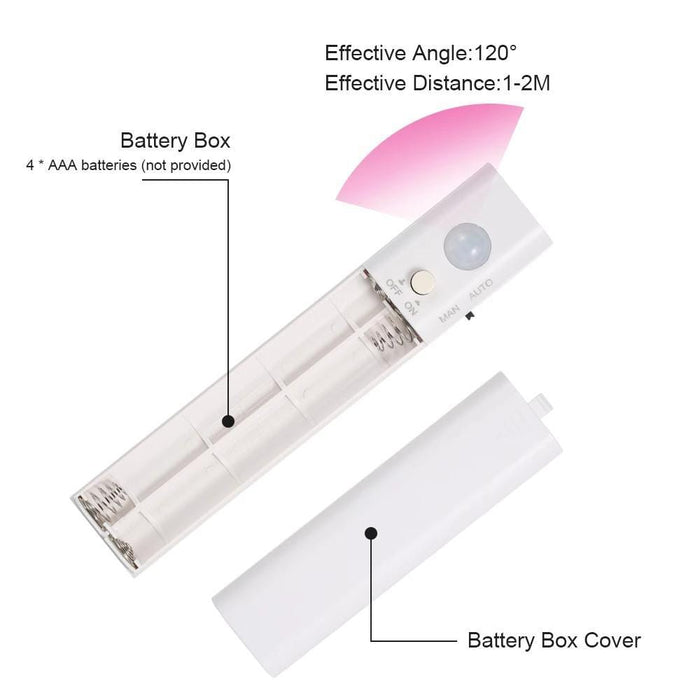 Battery Powered PIR Motion Sensor Strip Light Snatcher Online Shopping South Africa