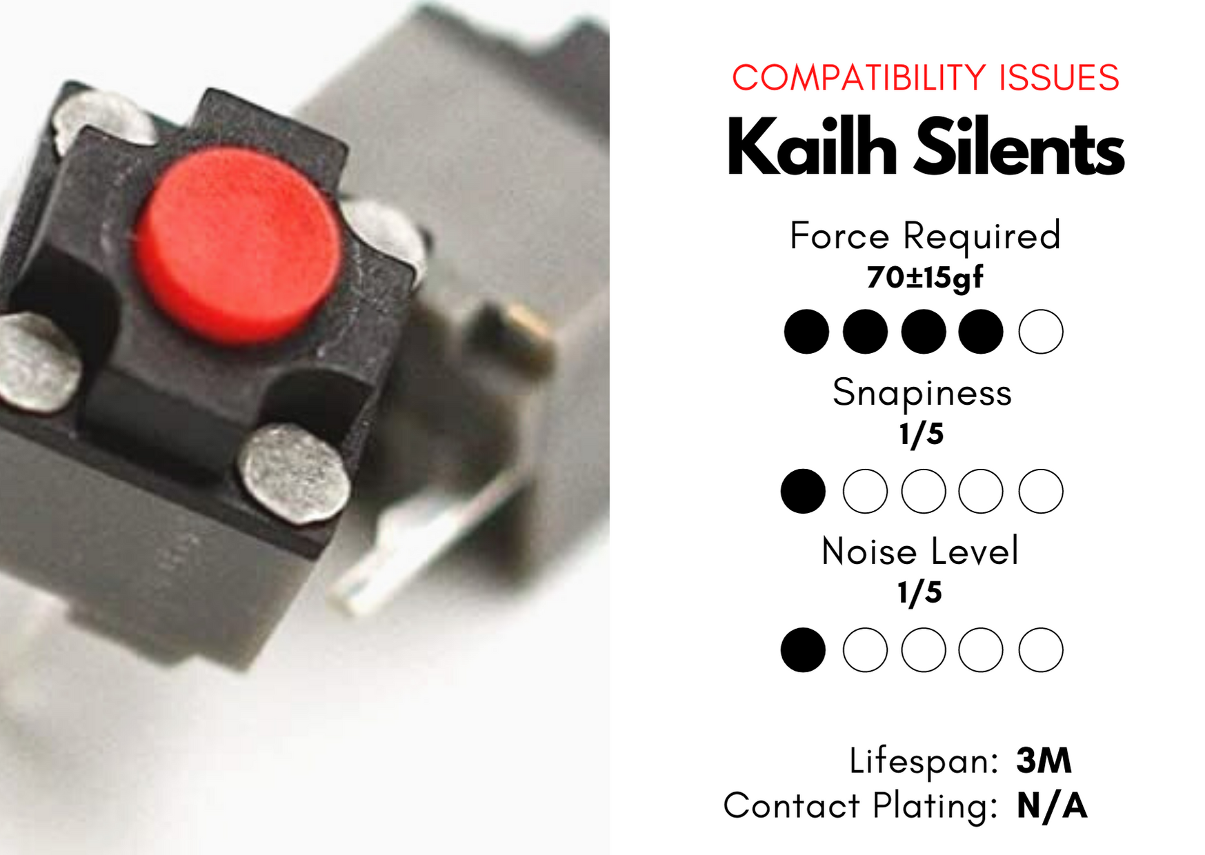 kailh silent mouse switch