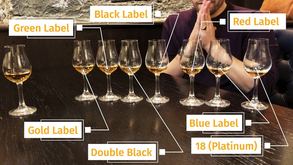 Blind tasting the whole Johnnie Walker whisky range