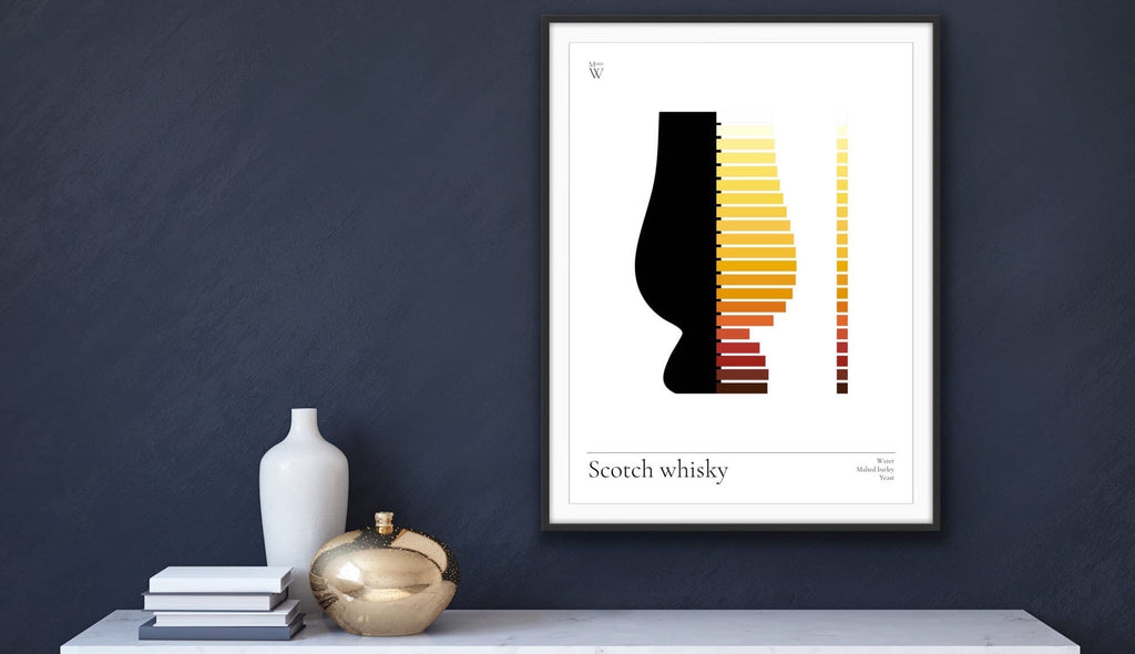 Messrs. Whisky And Co artwork print poster