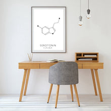 Load image into Gallery viewer, Serotonin motivational canvas print