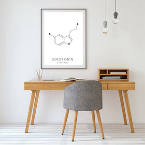 Serotonin motivational canvas print