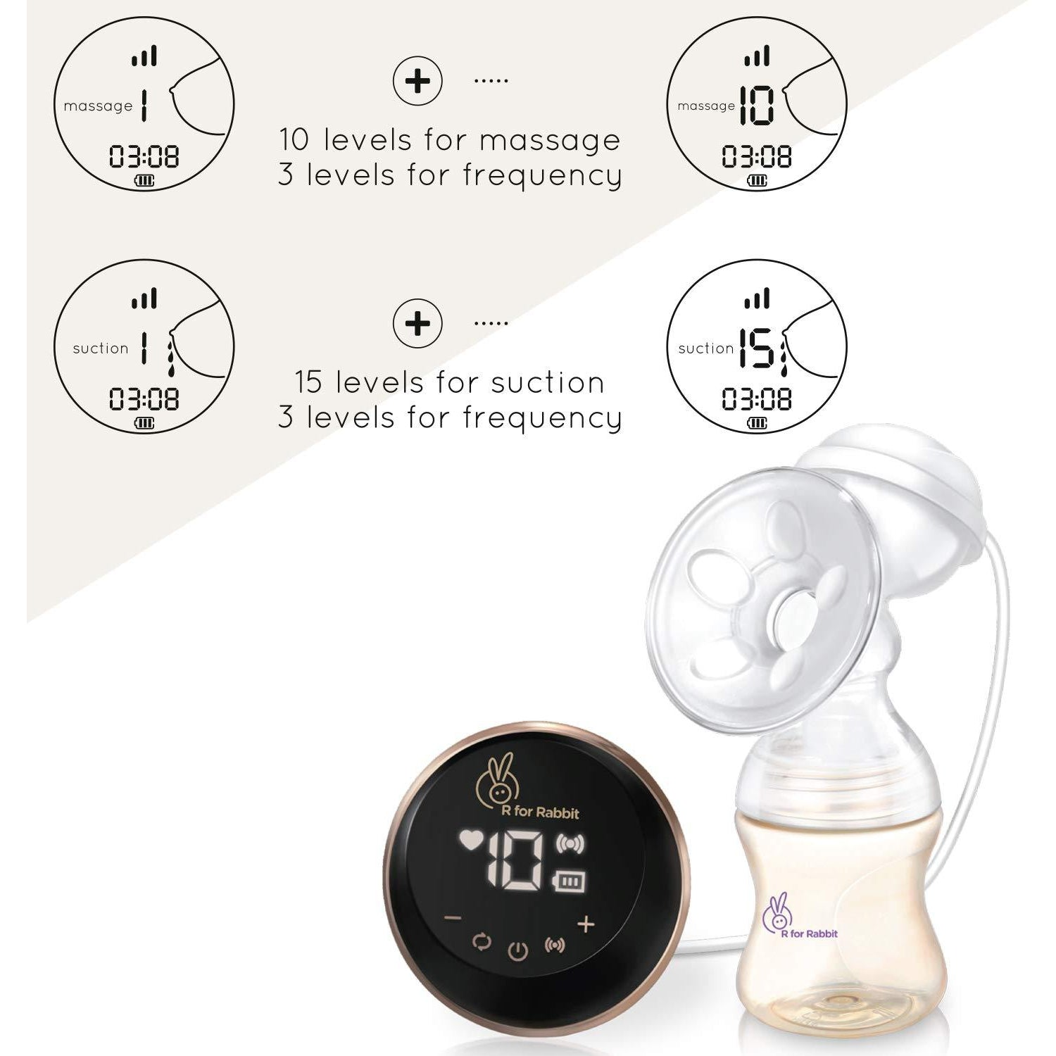 R for Rabbit First Feed Smart Electric Breast Pump for Moms