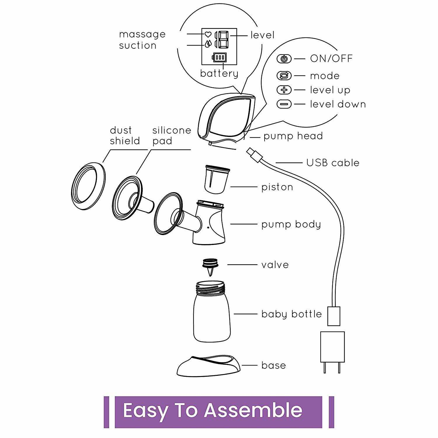R for Rabbit First Feed Comfort Electric Breast Pump - Most ...