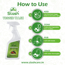 Load image into Gallery viewer, Slash® Veggie Wash - Naturally Derived Fruit & Vegetable Cleanser (Pack of 3 x 500 ML - Spray + 2 Refills)