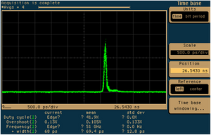 pulse duration test picture