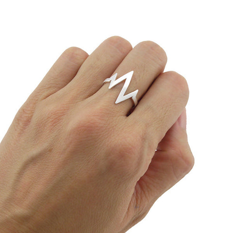 Line Chart Silver Ring