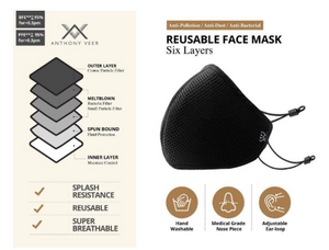 Reusable Face Masks - 6 Layer ULTIMATE Protection