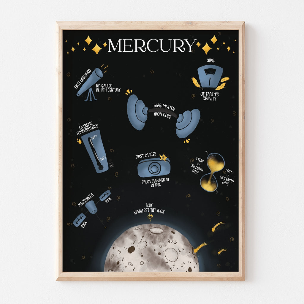 Planet Mercury Solar System Art Print, Educational Posters, Classroom Decor,Science Lover Gift,Space Wall Art,Physics Lover,Kids Science Art - Planet Mercury