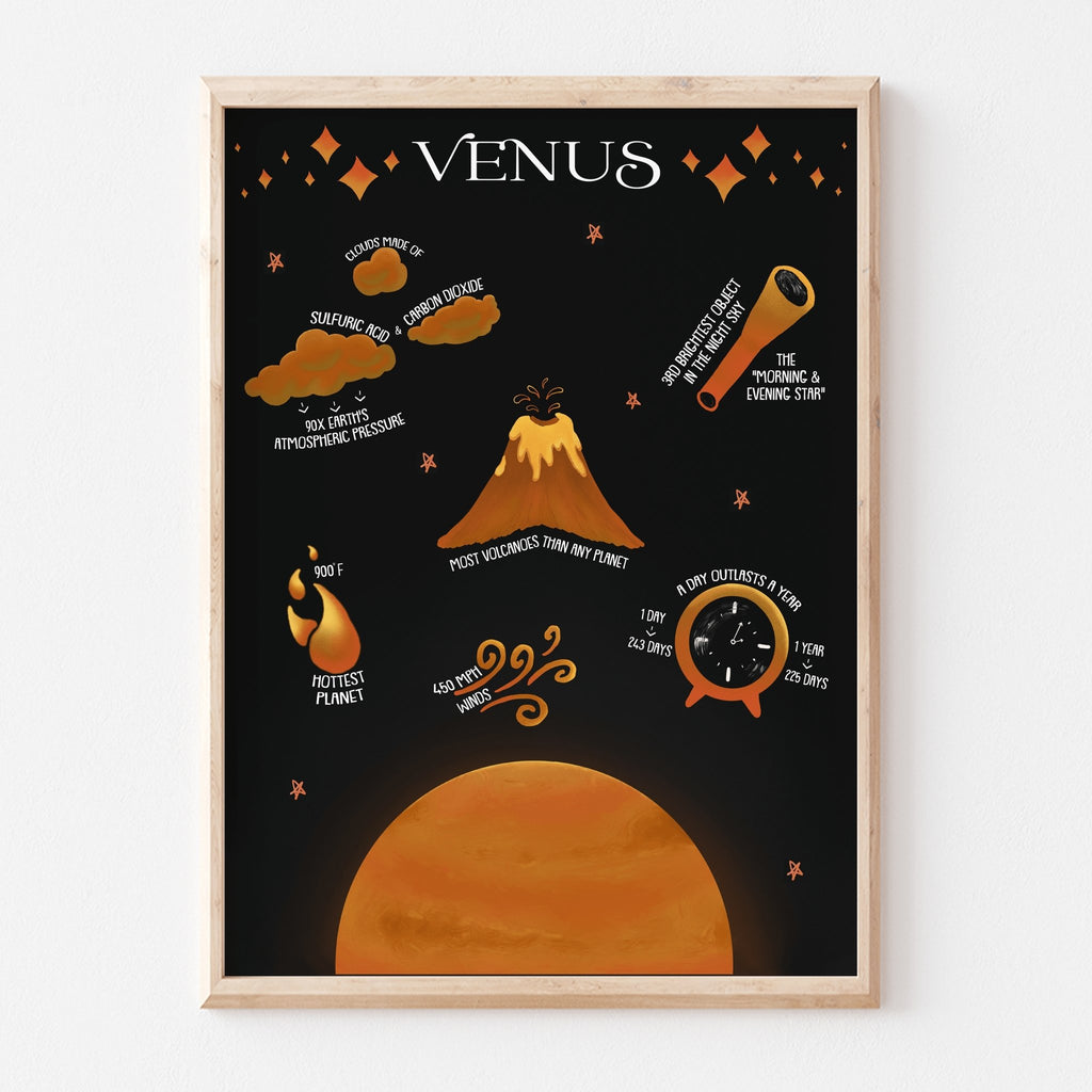 Planet Venus Solar System Art Print, Classroom Decor, Outer Space Art, Science Lover Gift, Planet Wall Art, Astronomy Lover,Kids Science Art - Planet Venus