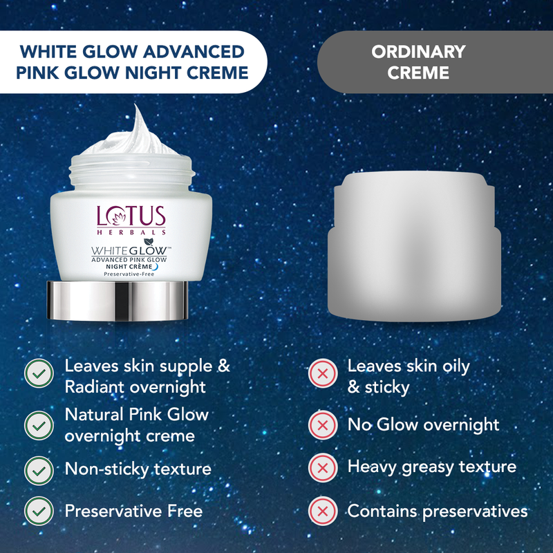 WhiteGlow Advanced Pink Glow Brightening Night Creme