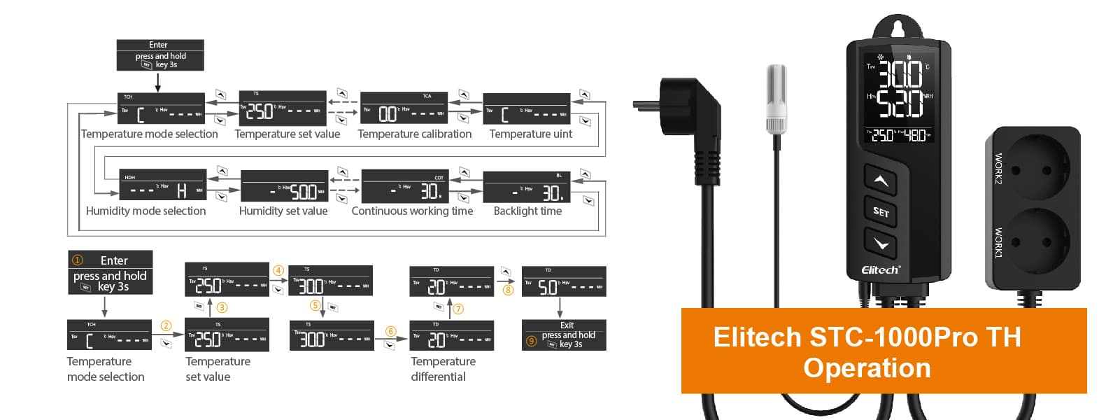 Elitech STC-1000Pro TH Temperature and Humidity Controller Operation-Elitech UK