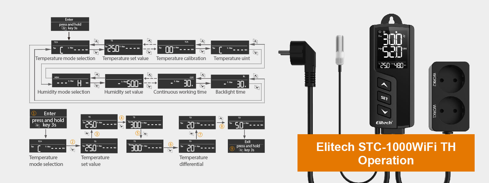 Elitech STC-1000WiFi TH Temperature and Humidity Controller Operation- Elitech UK