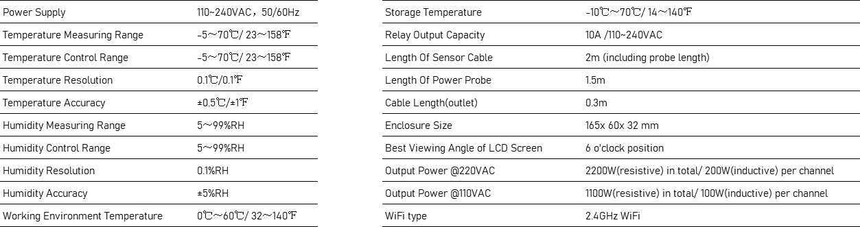 STC-1000WiFi TH Temperature and Humidity Controller Parameter- Elitech UK