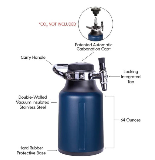 Growlerwerks UKeg Go 64 Midnight Blue - Off The Grid Collective