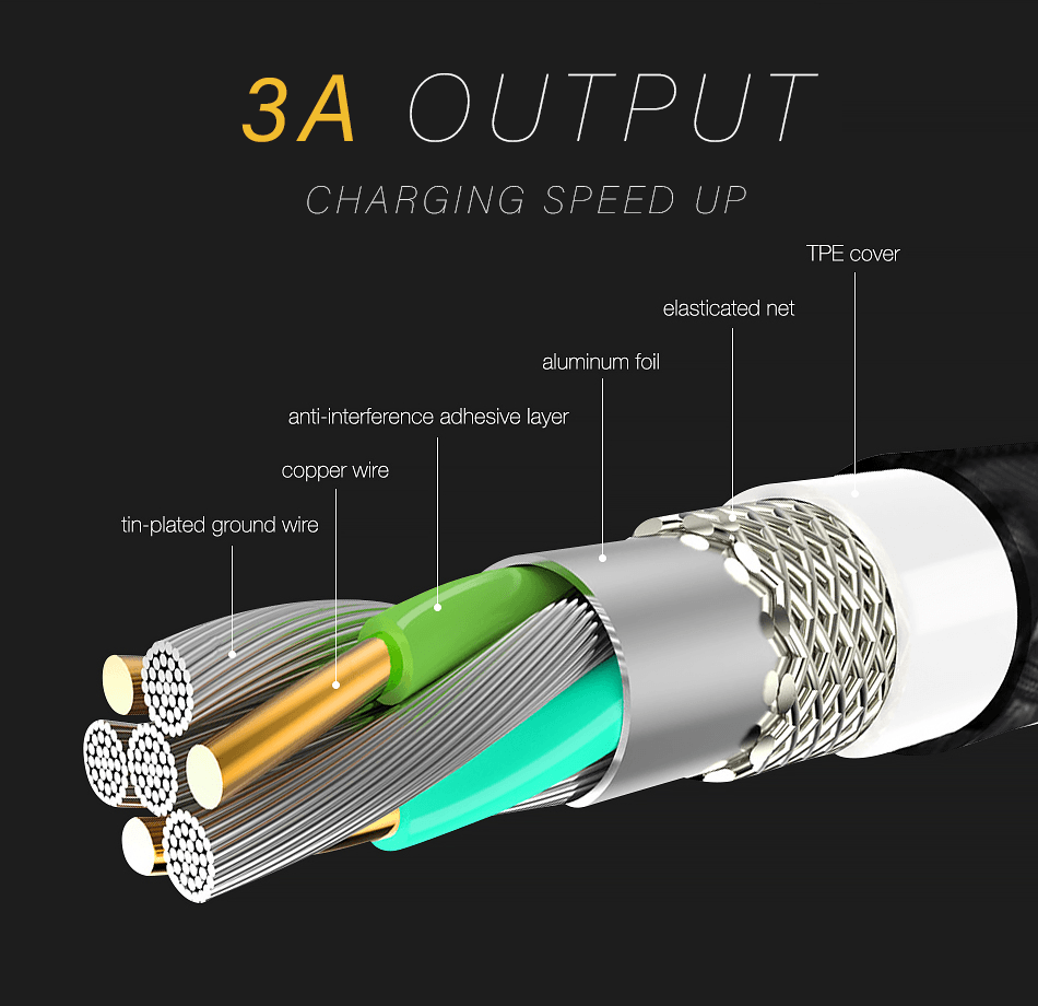 360° L-TYPE Magnetic Charging Cable
