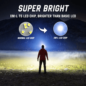 LED Headlamp Cap (Hand Motion Sensor)