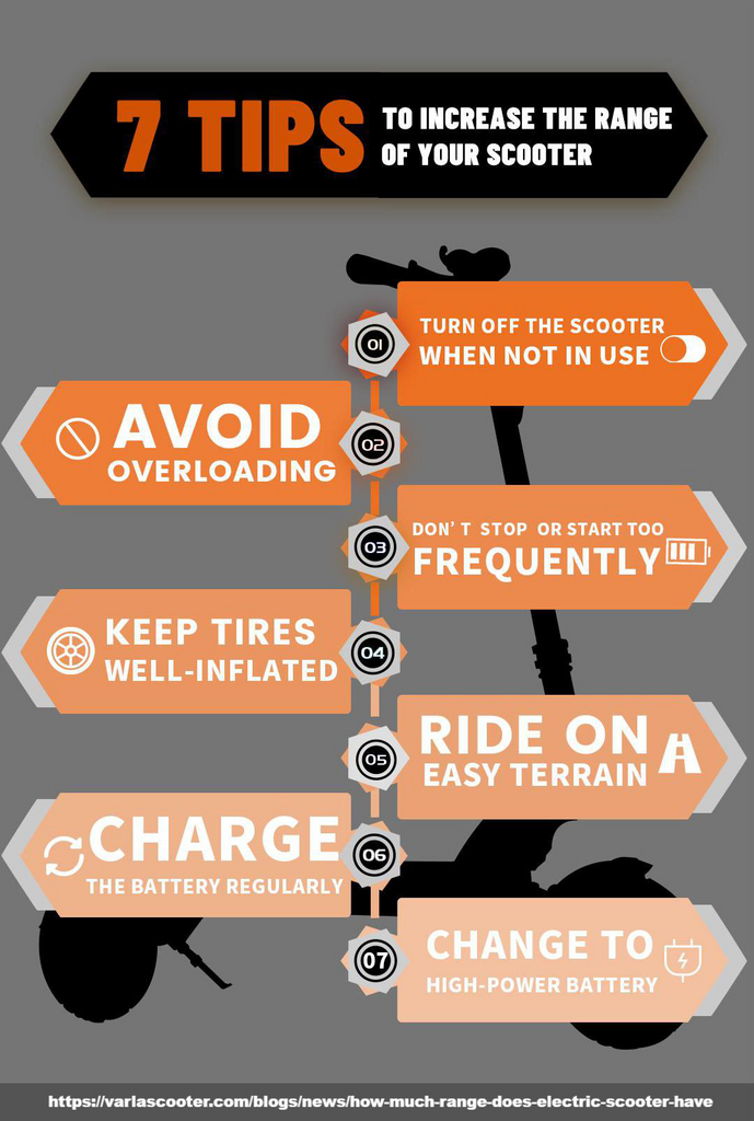 7-tips-to-increase-the-range-of-your-scooters