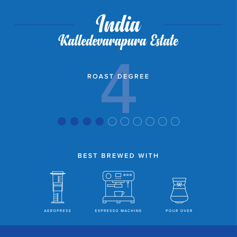 Load image into Gallery viewer, Kalledevarapura Estate