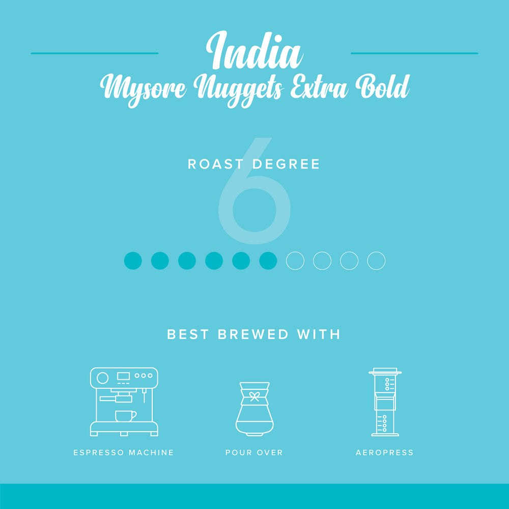 Load image into Gallery viewer, Mysore Nuggets Extra Bold