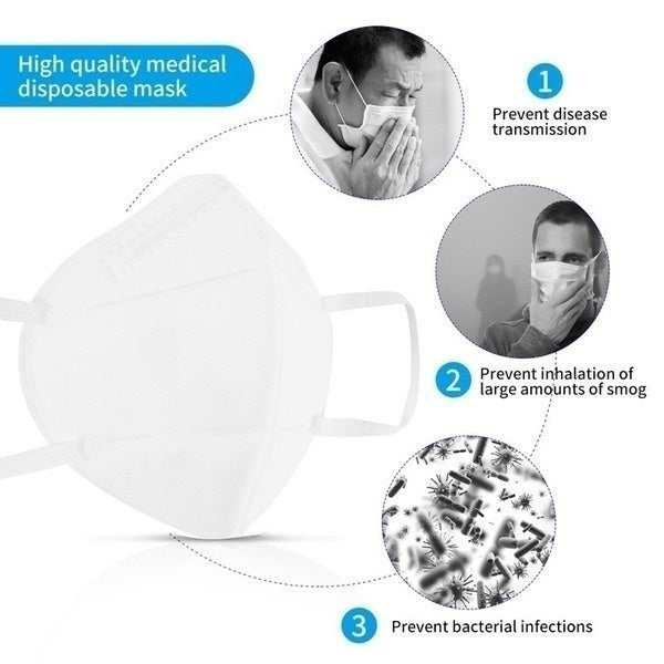 10/20/30PCS KN95 Grade Protective Mask Electrostatic Filter Cotton Dustproof Antibacterial Virus Protection Mouth Masks