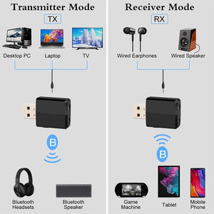 5.0 USB Bluetooth Transmitter Receiver 3 In 1 EDR Adapter Dongle 3.5mm AUX for TV PC Headphones Home Stereo Car HIFI Audio