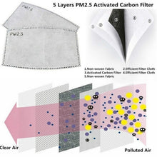 Load image into Gallery viewer, PM2.5 Mouth Mask Anti Dust Mask Activated Carbon Filter Windproof Mouth-muffle Bacteria Proof Flu Face Masks Care
