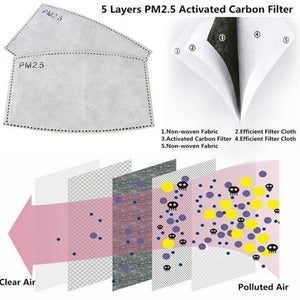 PM2.5 Mouth Mask Anti Dust Mask Activated Carbon Filter Windproof Mouth-muffle Bacteria Proof Flu Face Masks Care