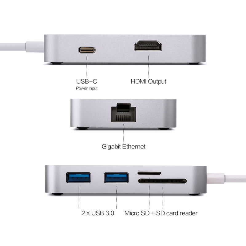 Minix NEO-CX (HDMI) USB-C Multiport Adapter (HDMI Output)