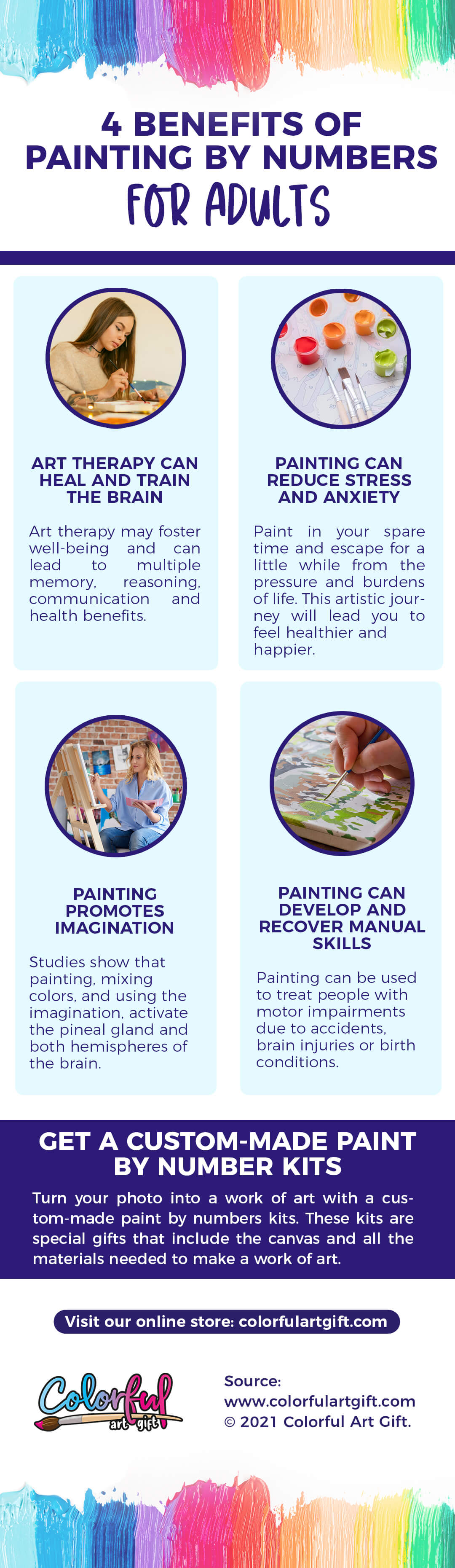Infographic of the Benefits of Paint by Numbers for Adults