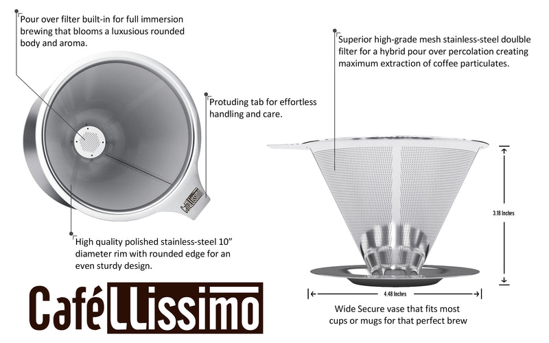 Cafellissimo - Coffee Dripper